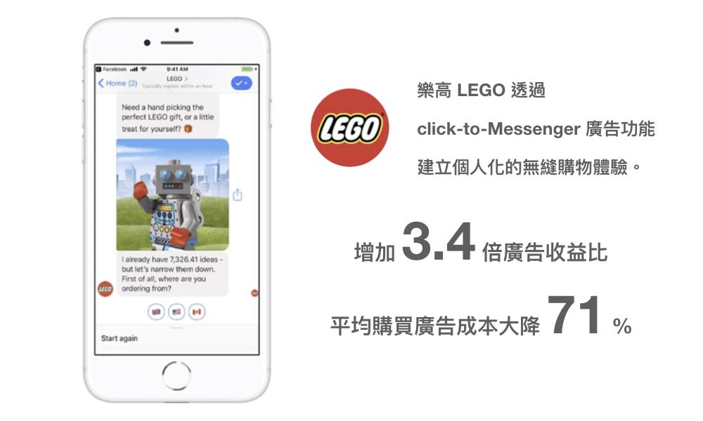 click-to-Messenger 廣告功能