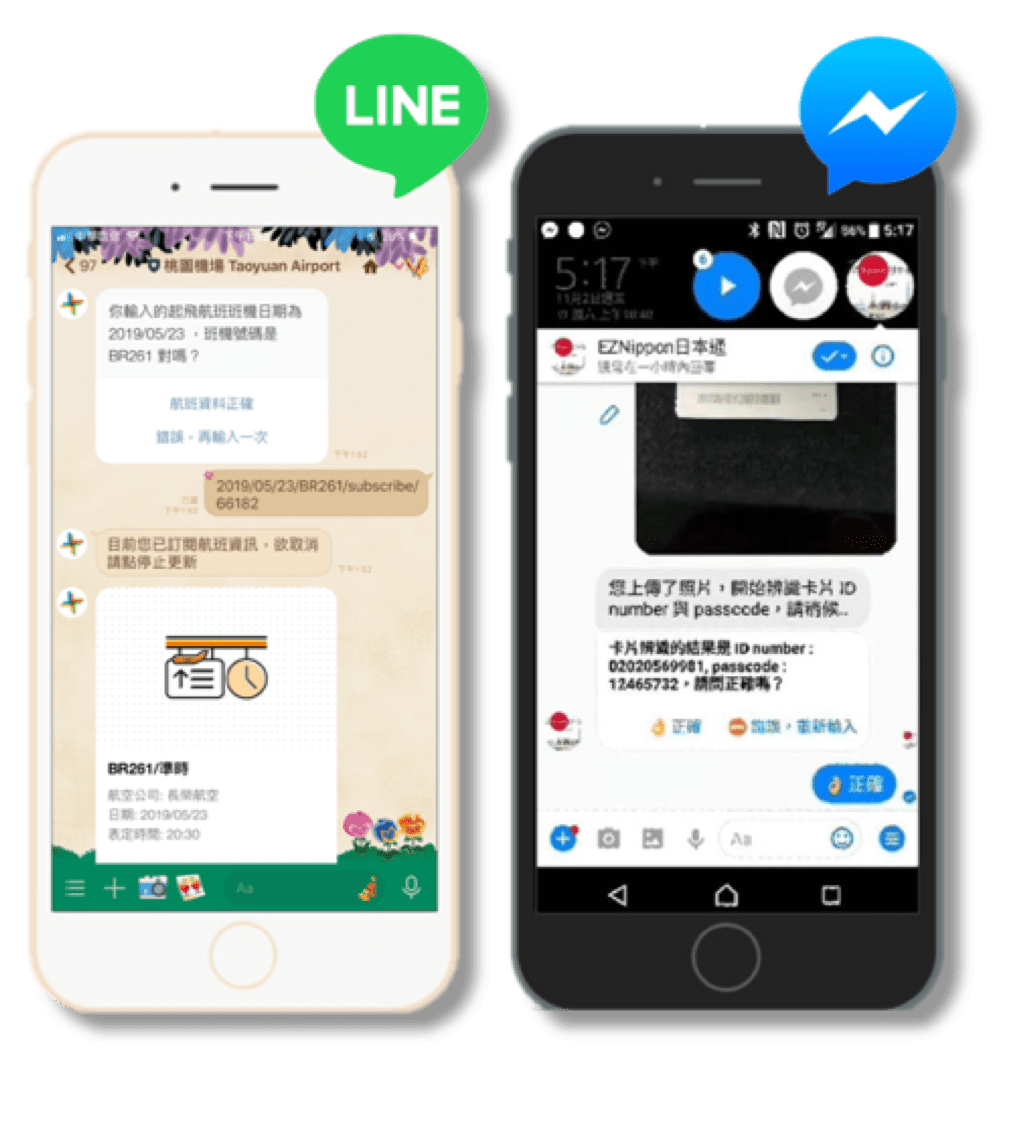 聊天機器人,Line,Facebook, Messenger