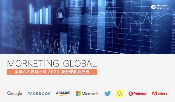 Morketing Gloabal 美國八大網路公司 2020 廣告營收排行榜