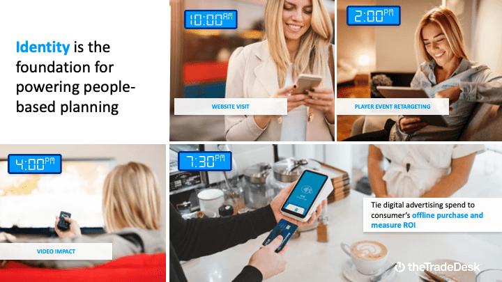 theTradeDesk 數位行銷再突破 - 善用數據,讓你發掘優質好客戶