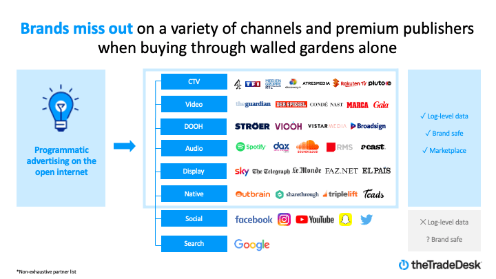 TTD 能提供廣告主哪些資源?