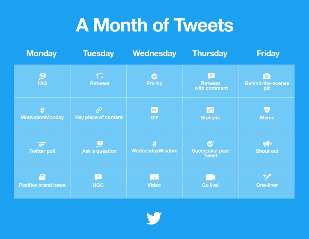 Twitter 文章圖