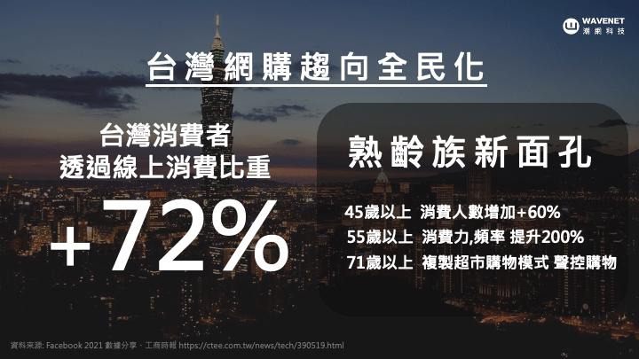 台灣網購全民化 數位媒體
